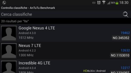 Nexus 7, 4 LTE
