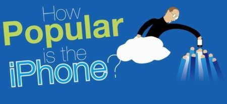 ¿Cómo de importante es el iPhone en el mercado de móviles?