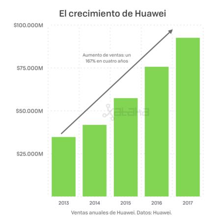Huawei 001