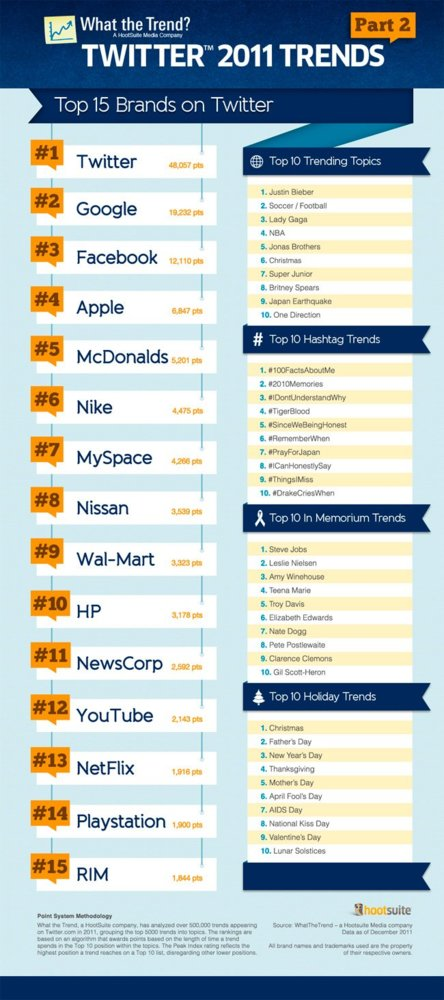 infografia-marcas.jpg