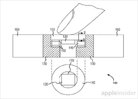 Otro modo de mejorar el sensor TouchID: añadiendo Force Touch con esta patente