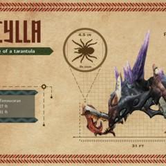 Foto 3 de 6 de la galería infografia-monster-hunter-4 en Vida Extra