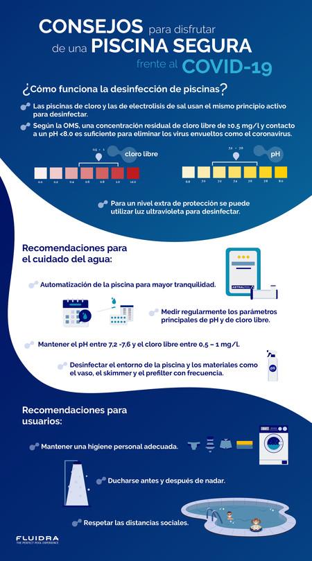 Fl Infografia Piscinas 1920x3451 Medios Es 1