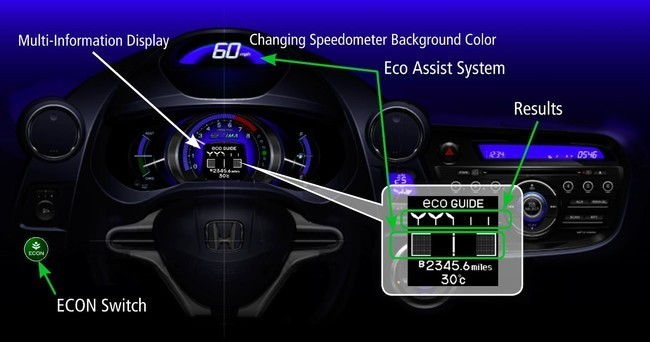 Honda Eco Assist