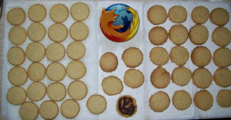 Firefox cambiará su política de cookies en la versión 22