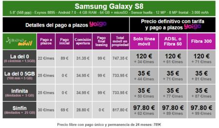 Precios Samsung Galaxy S8 Con Pago A Plazos Yoigo