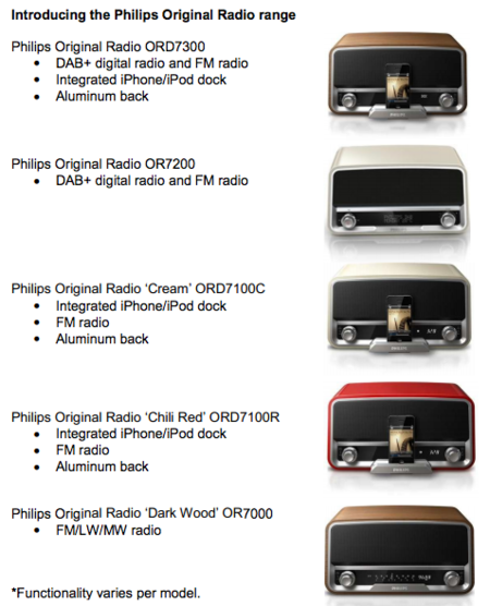 Philips Original Radio, modelos