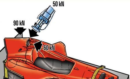 La FIA considera aumentar los valores de empuje lateral para las pruebas de choque