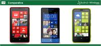 Comparativa Windows Phone 8: Nokia Lumia 820 vs HTC 8S vs Nokia Lumia 620
