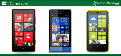 Comparativa Windows Phone 8: Nokia Lumia 820 vs HTC 8S vs Nokia Lumia 620