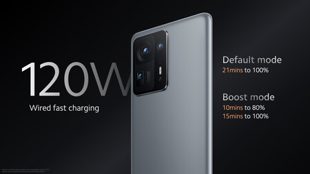 Xiaomi Carga