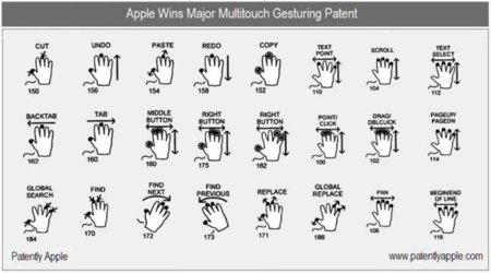 Apple patenta un interesante catálogo de nuevos gestos multitáctiles