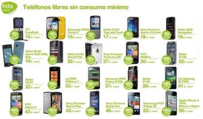 Pago a plazos de móviles y saldo gratis todos los meses con Hits Mobile y su tarifa del 5