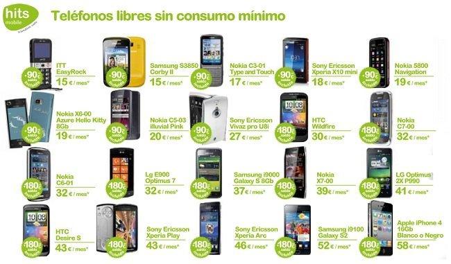 Móviles con pago a plazos y tarifas low cost con Hits Mobile