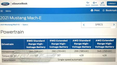 Ford Mach E Potencia Filtrada