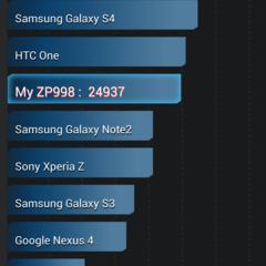 Foto 1 de 8 de la galería zopo-zp998-benchmarks en Xataka Android