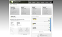 ShoutMix, sistema de minichat para tu blog o web