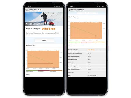Asus Rog Phone 5 08 Test Autonomia 144