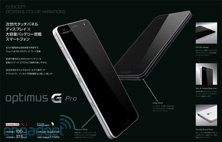 LG Optimus G Pro, también presumiría de un panel Full HD de cinco pulgadas