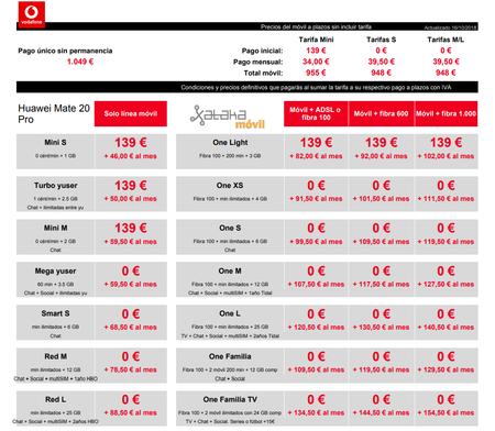 Precios Huawei Mate 20 Pro Con Pago A Plazos Y Tarifas Vodafone