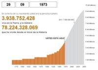 Somos más de 7 mil millones ¿qué número eres tú?