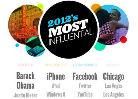 Los más influyentes del año según Klout