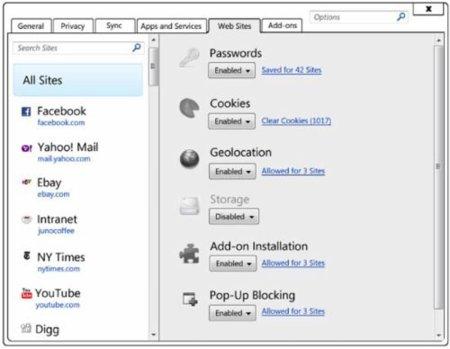 Firefox 4: Preferencias del sitio