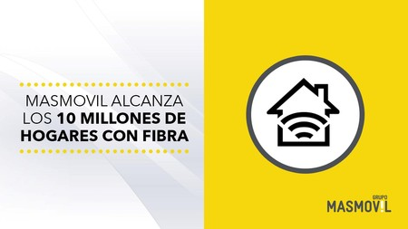 MásMóvil, Yoigo y Pepephone ya llegan mediante fibra a 10 millones de hogares de todas las provincias