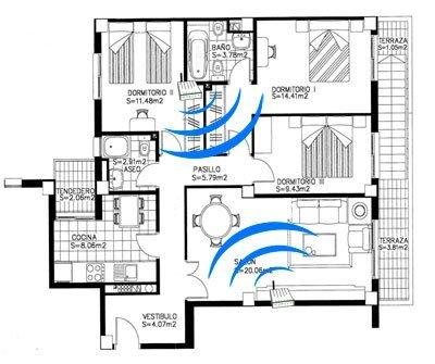 Plano de una casa con routers wifi