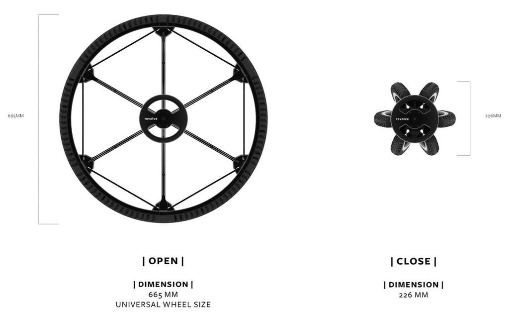 Revolve Wheel 2