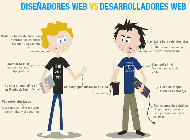 programadores web frente a diseñadores