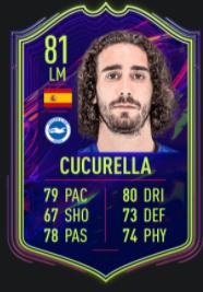 Cucurella FIFA 22 ones to watch promesas