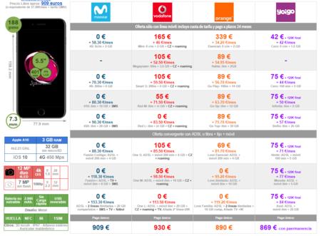 Mejor Precio Iphone 7 Plus Con Pago A Plazos