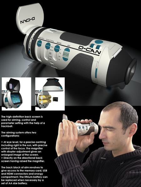 D-CAN cámara cilíndrica