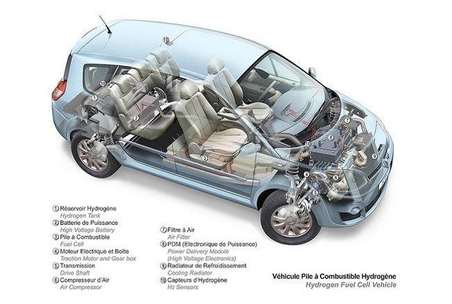 Prototipo-Renault-Scenic-hidrogeno-650px