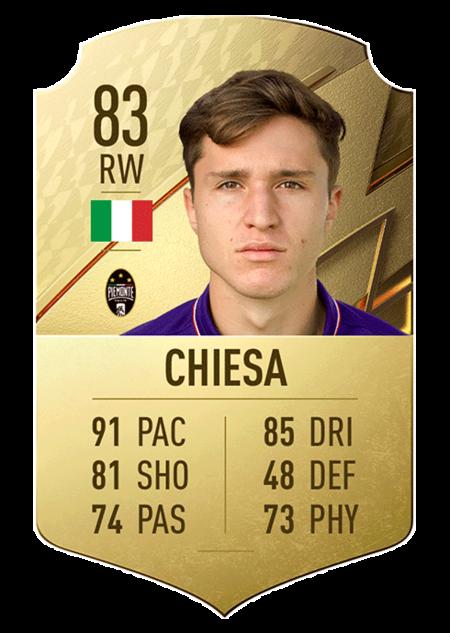 Chiesa mejores jugadores seria a FIFA 22