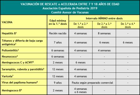 Calvacaep2019 Rescate 7a 18a