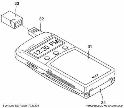 Antena USB de Samsung