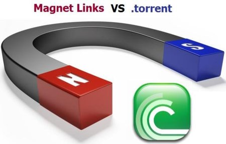 ¿Desbancarán los magnets links a los  archivos .torrent?