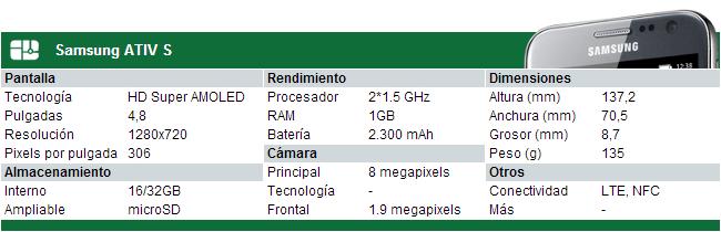 Samsung ATIV S - Especificaciones