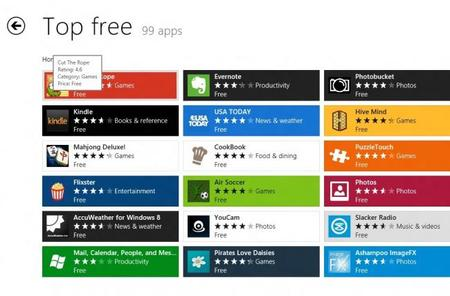 Windows 8 es el sistema operativo que tiene más aplicaciones antes de su lanzamiento