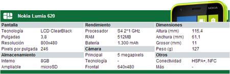 Especificaciones Nokia Lumia 620