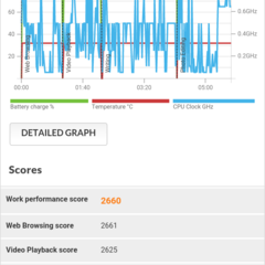 Foto 9 de 14 de la galería benchmarks-oukitel-k6000-mediatek-6535p en Xataka Android