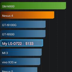 Foto 27 de 28 de la galería lg-g3-s-benchmarks en Xataka Android