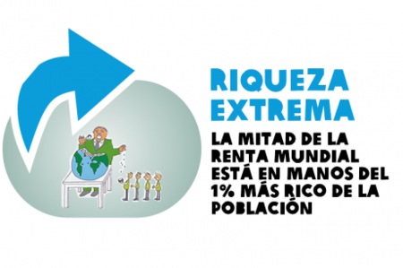 Riqueza y desigualdad: Intermón Oxfam le saca los colores a los ricos