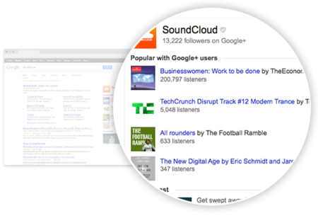Soundcloud en Google+