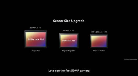 Honor Magic 3 Pro Plus Nueva Camara Principal Sensor