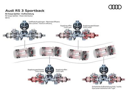 Nuevo Audi RS 3 reparto vectorial de par