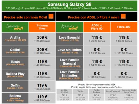 Precios Samsung Galaxy S8 Con Pago A Plazos Orange
