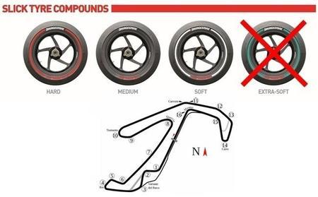 MotoGP San Marino 2014: análisis del circuito y neumáticos Bridgestone disponibles
